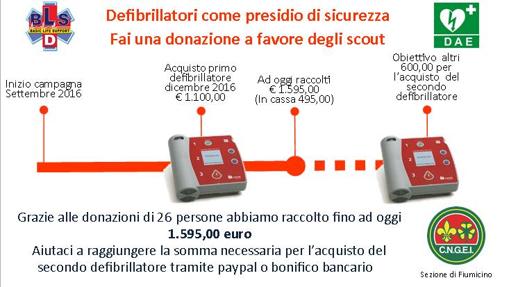 immagine campagna defibrillatore aprile