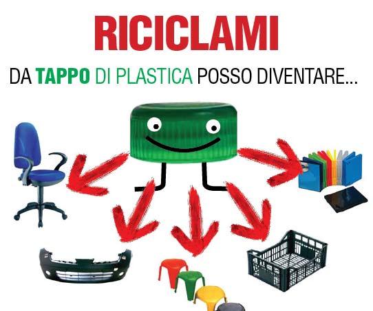 riciclami