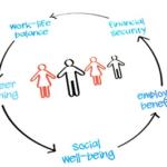 Welfare-aziendale